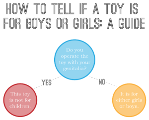 How to tell if a toy is for boys or for girls.